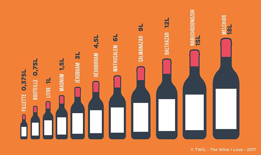 tailles de bouteille de vin