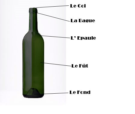 Bouteille-Coupe